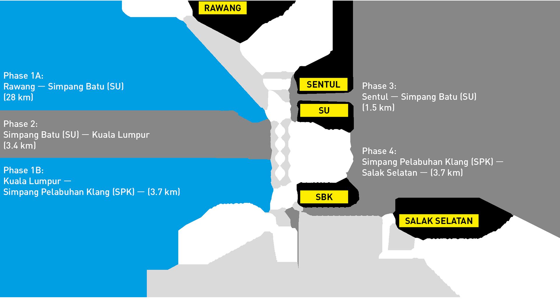 KVDT Malaysia