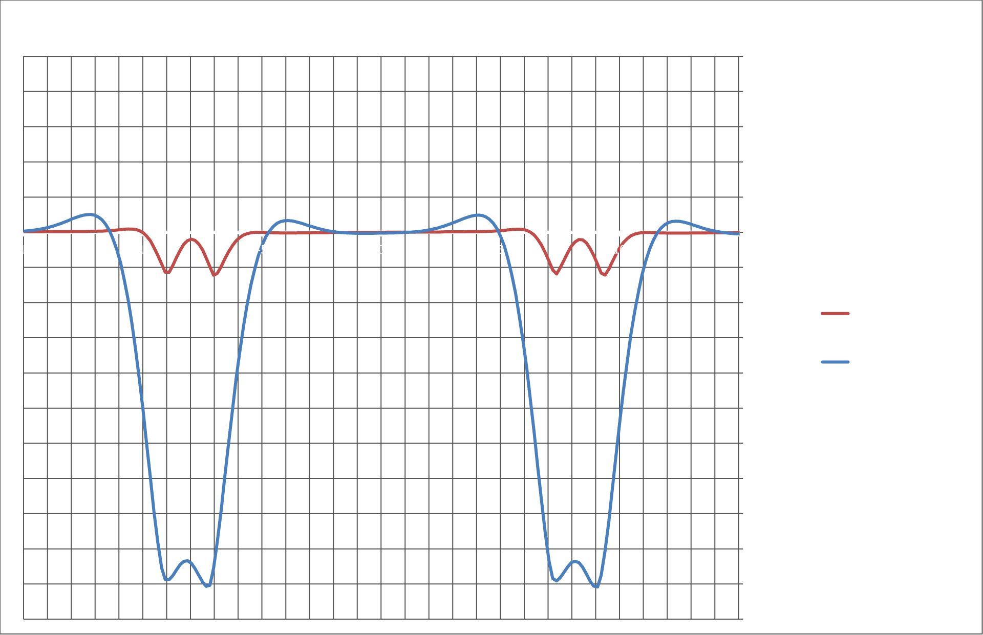 KVDT malaysia dynamic displacement