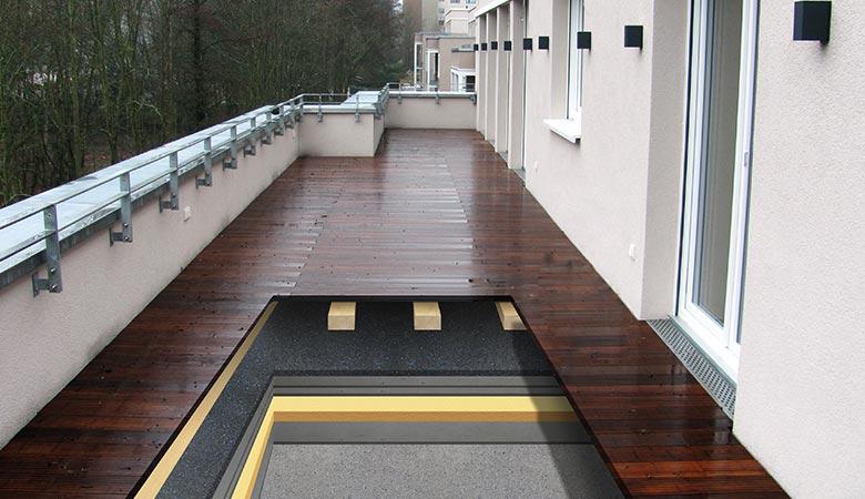 Schutzlagen Terrassen & Balkone